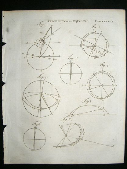 Astronomy Print, 1795: Equinoxes, antique engraving | Albion Prints